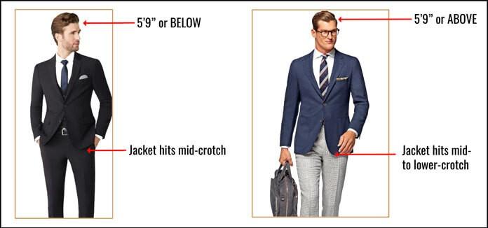 Illustration of proper suit jacket length