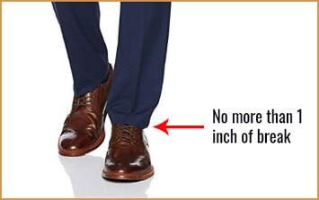 Illustration of suit pant length