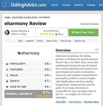 Screenshot from an eharmony review